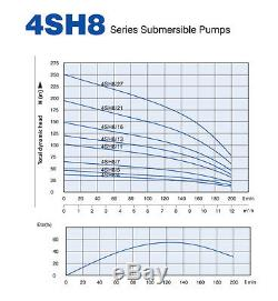 2-WIRE 250 FT@32GPM 4 SUBMERSIBLE SINGLE PHASE 240V 60Hz 3 HP DEEP WELL PUMP